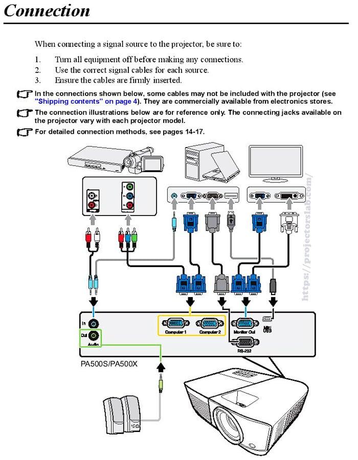 ViewSonic PA503w Manual